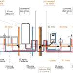 schema impianti appartamento tipo